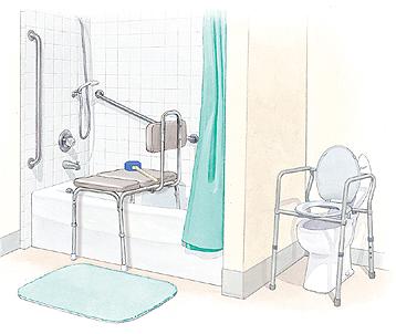 Krames online seguridad en el ba o despu s de una operaci n for Agarradera para ducha